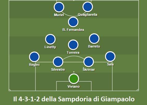 4-3-1-2 della Sampdoria di Giampaolo