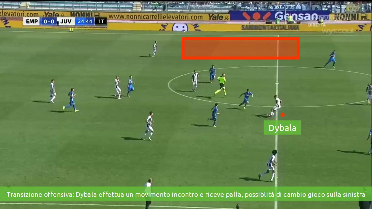 movimenti-dybala-senza-palla