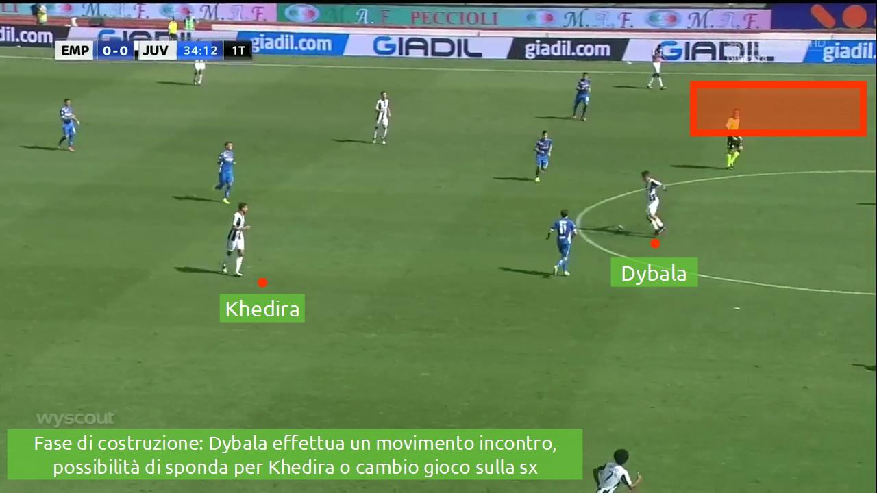 movimenti-dybala-costruzione