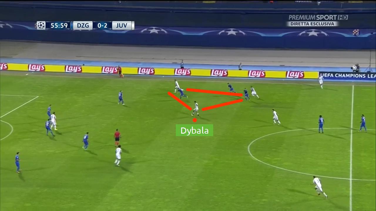 dybala-triangolazioni-gioco-a-terra
