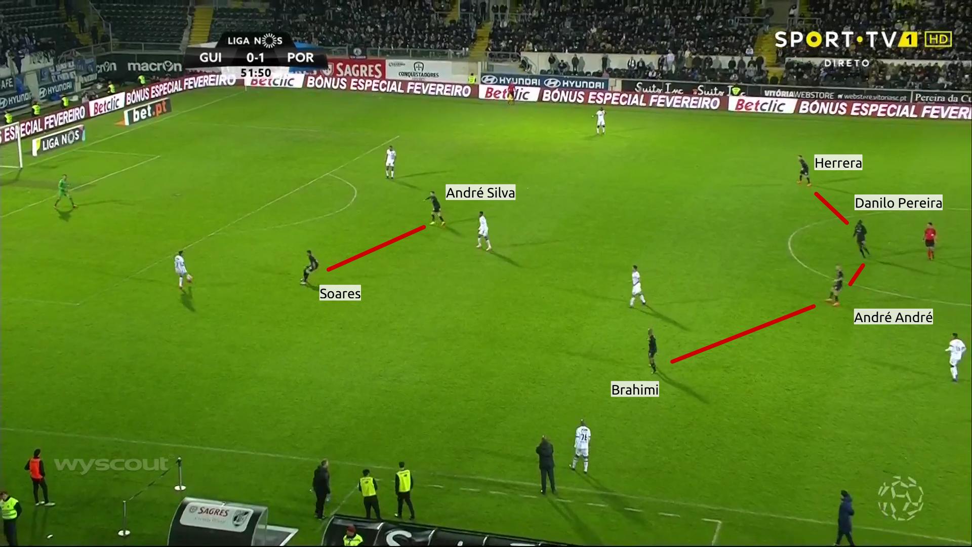André Silva e Soares coprono le linee di passaggio interne; il centrocampo è stretto e scaglionato.