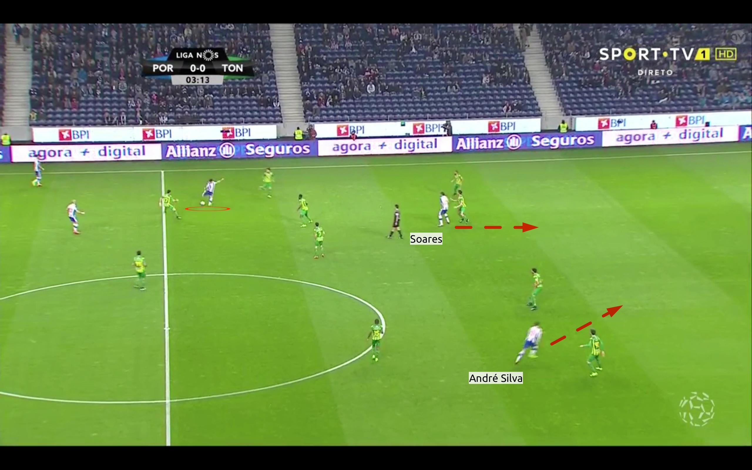 Entrambe le punte si smarcano sul lungo sulla verticalizzazione del centrocampista.