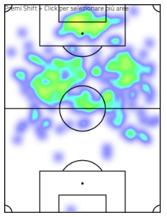 someone heat map duelli aerei