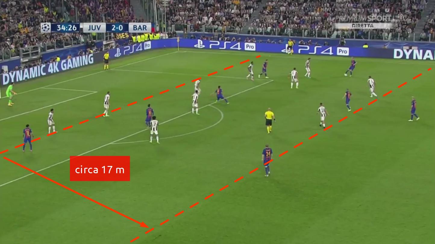 distanza reparti della Juventus