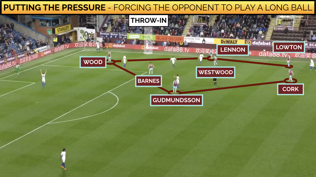pressing del burnley