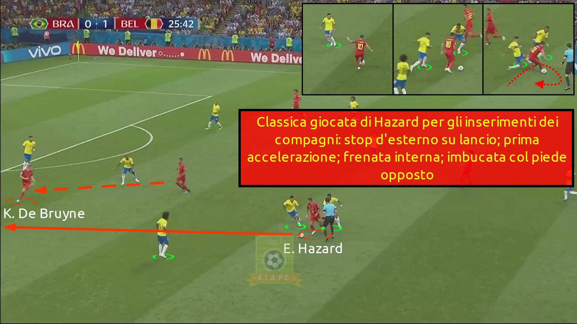 tattica di hazard