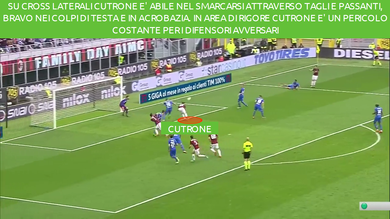movimento di cutrone