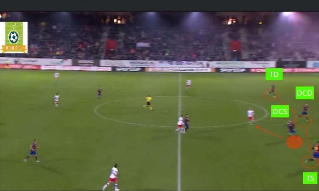 fase tattica di non possesso del Servette FC di alain geiger