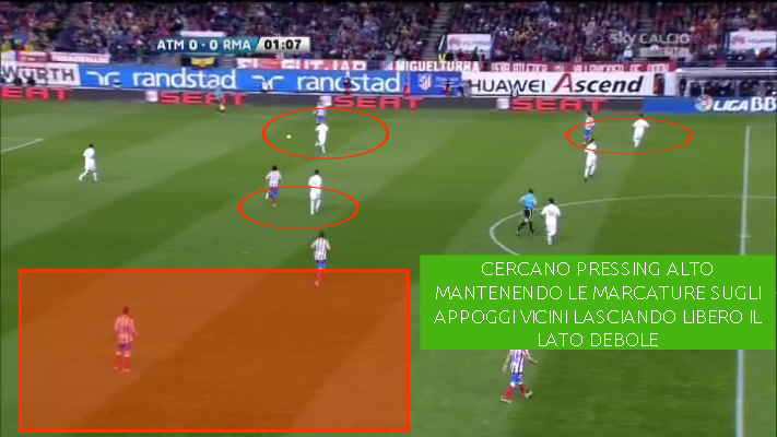 fase tattica di non possesso e pressing del real madrid di josé mourinho