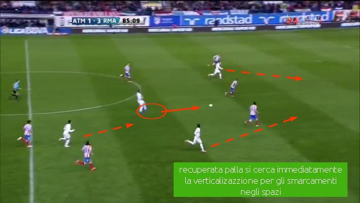 fase tattica di possesso e transizione positiva del real madrid di josé mourinho