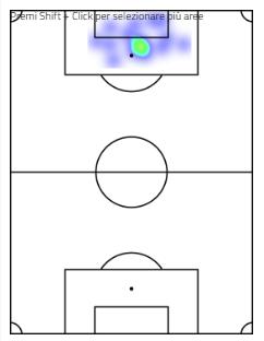 goal zone di giovanni simeone
