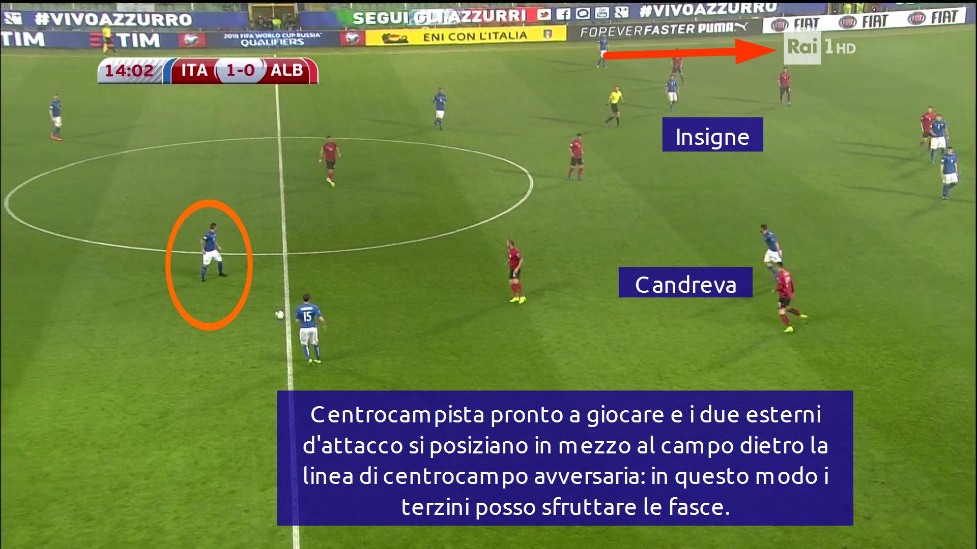 gli esterni d'attacco dell'Italia di ventura vengono a giocare in mezzo al campo