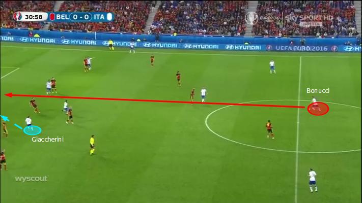 il gol di giaccherini con l'Italia su lancio di bonucci