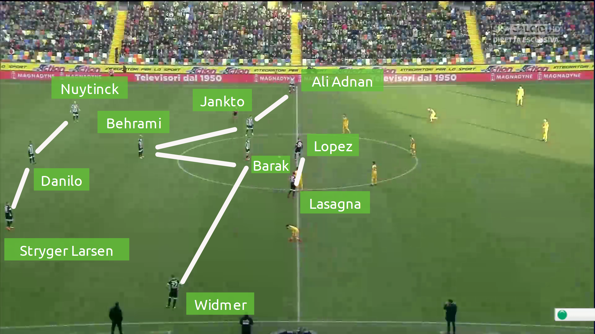 match analysis dell'udinese di oddo 1