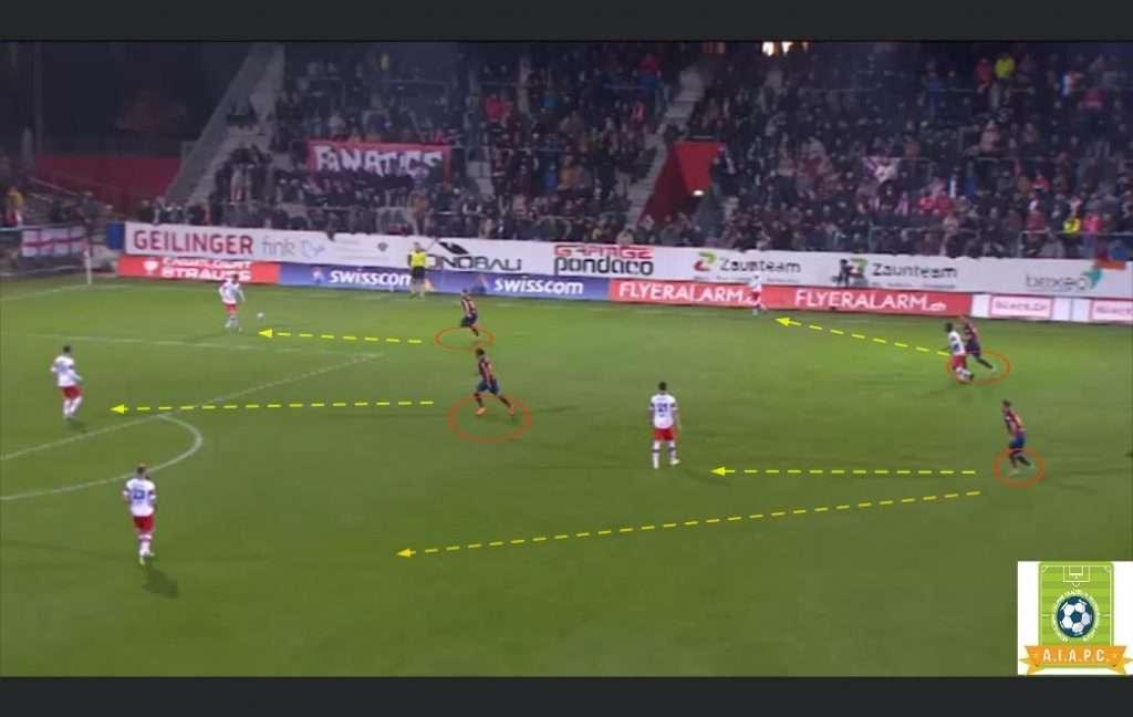 fase tattica di transizione negativa del Servette FC di alain geiger