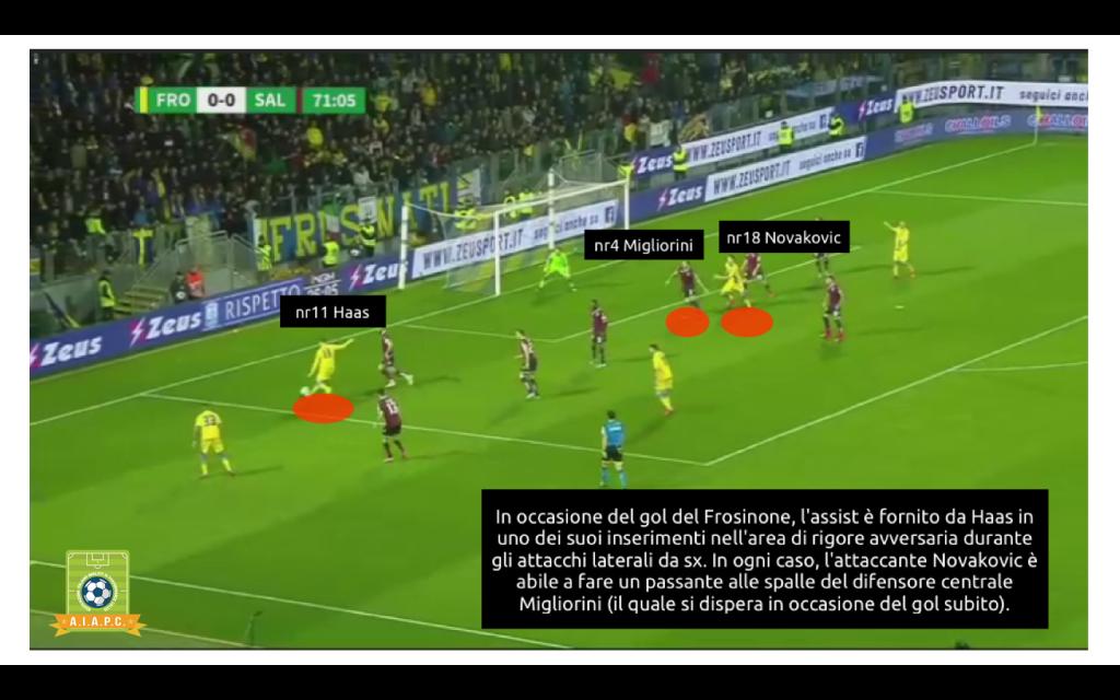 analisi tattica del frosinone di nesta con attacco e difesa e statistiche e goal e match analysis
