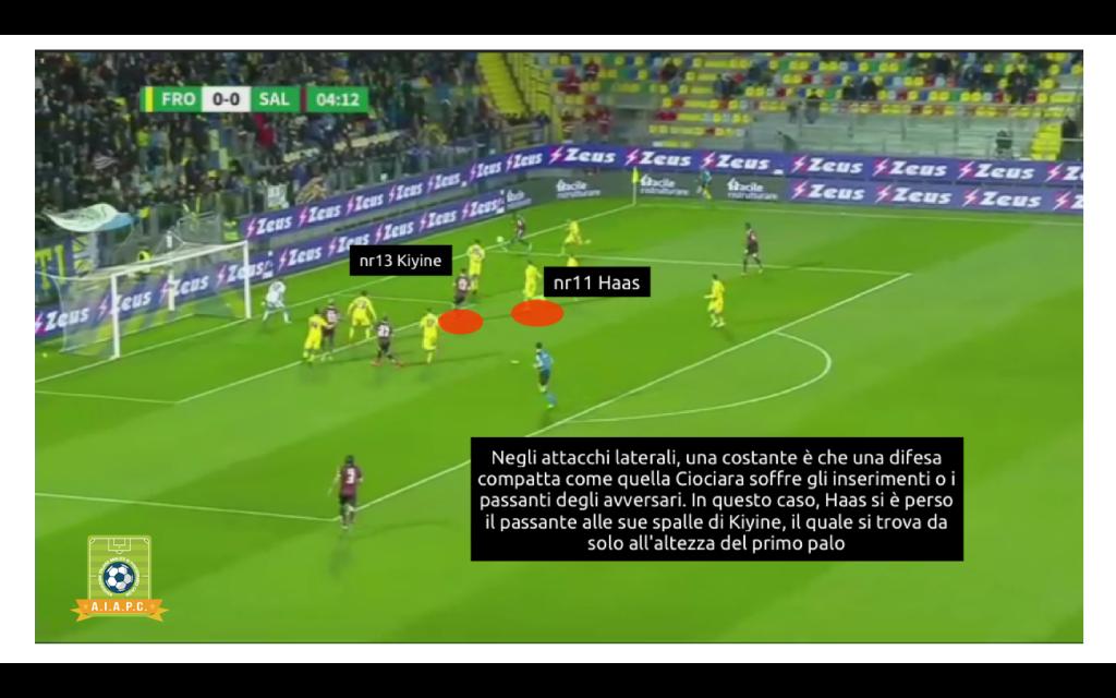 analisi tattica del frosinone di nesta con match analyst e match analysis in fase di non possesso o fase difensiva
