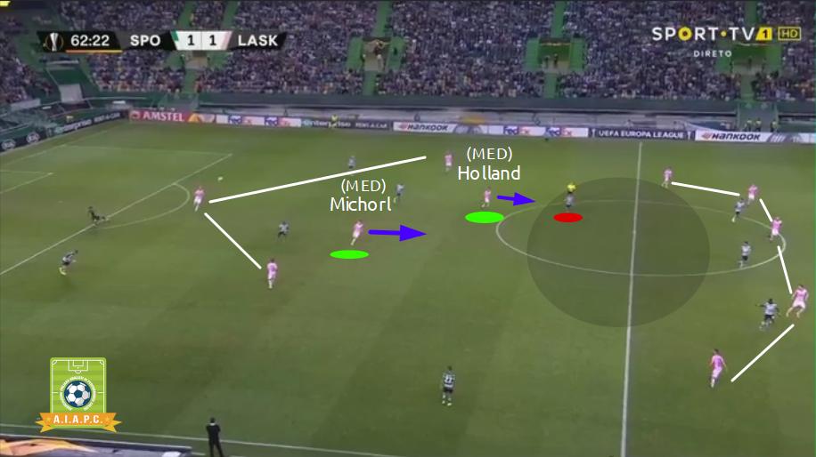 tattica e analisi di match analysis del lask linz e movimenti nello spazio nelle fase di gioco con ismael