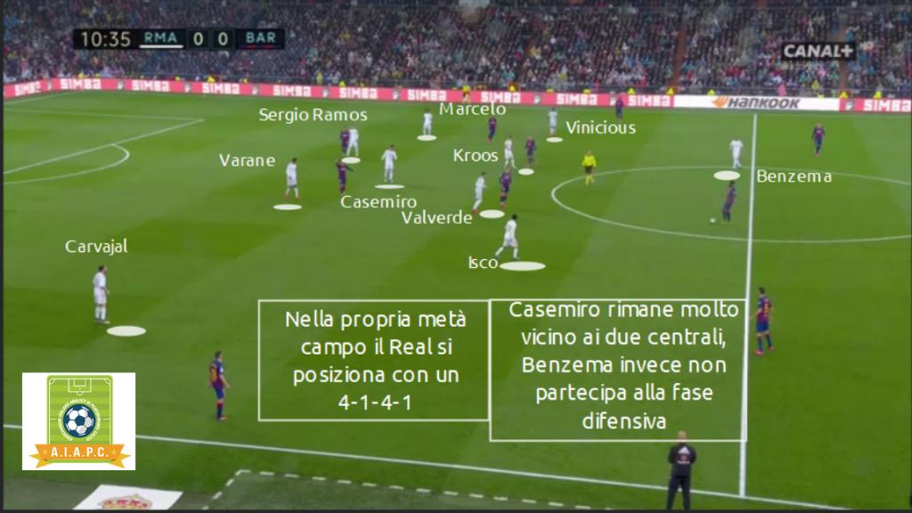 la difesa del real madrid di zidane con i movimenti della linea e i principi di gioco difensivi