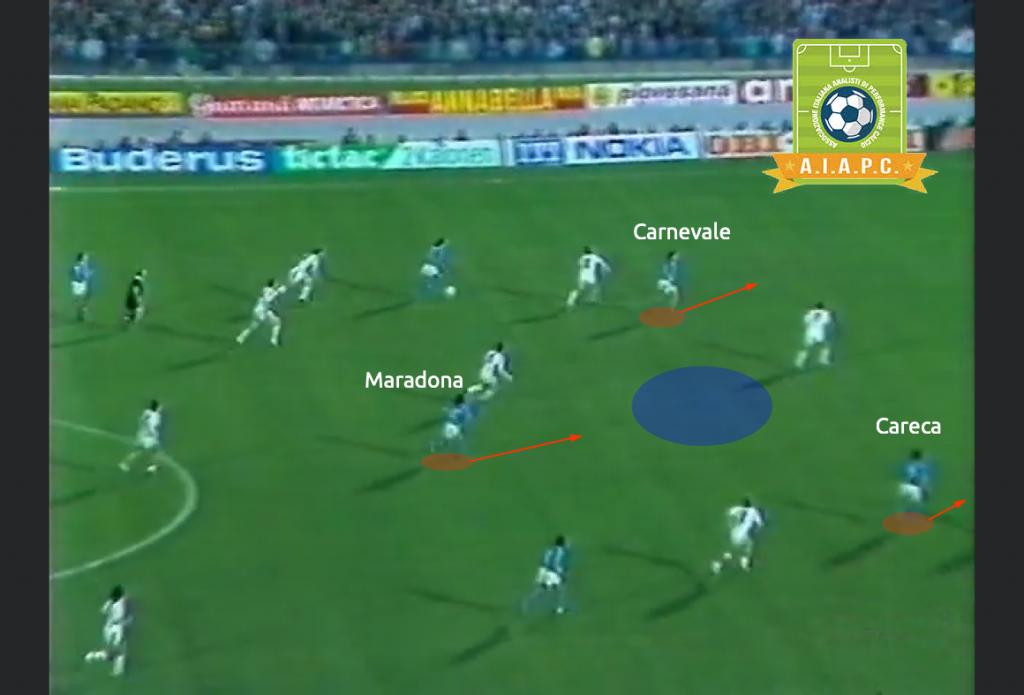 analisi tattica del singolo di maradona in fase di possesso palla con caratteristiche e report tecnico e match analysis di aiapc assoanalisti