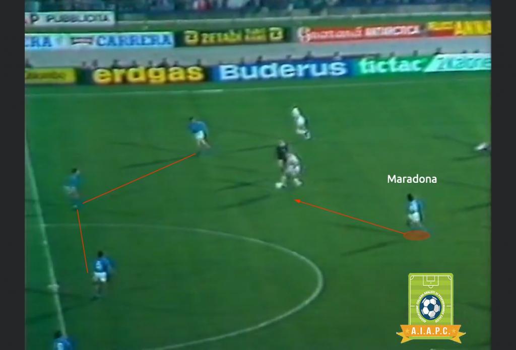 analisi tattica di maradona in fase difensiva con movimenti e caratteristiche e statistiche di aiapc assoanalisti e match analysis con match analyst